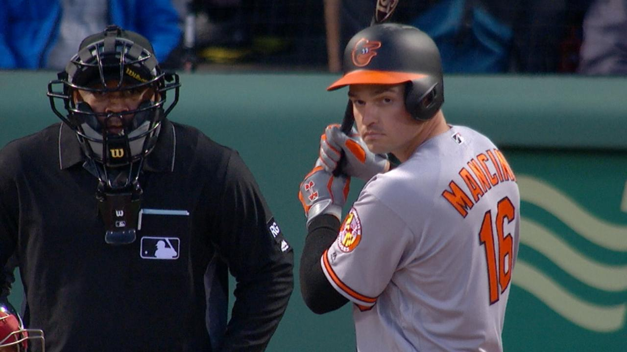 Mancini leads O's homer parade against Sox