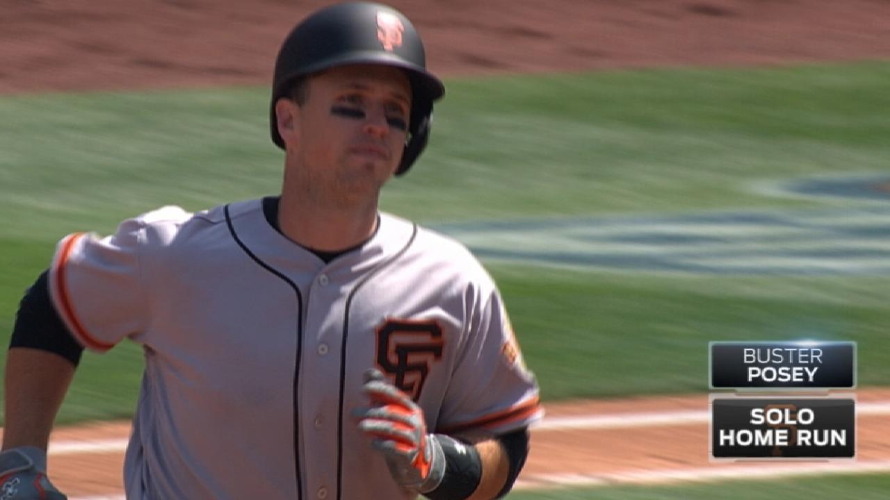 Giants optimistic as Posey begins workouts