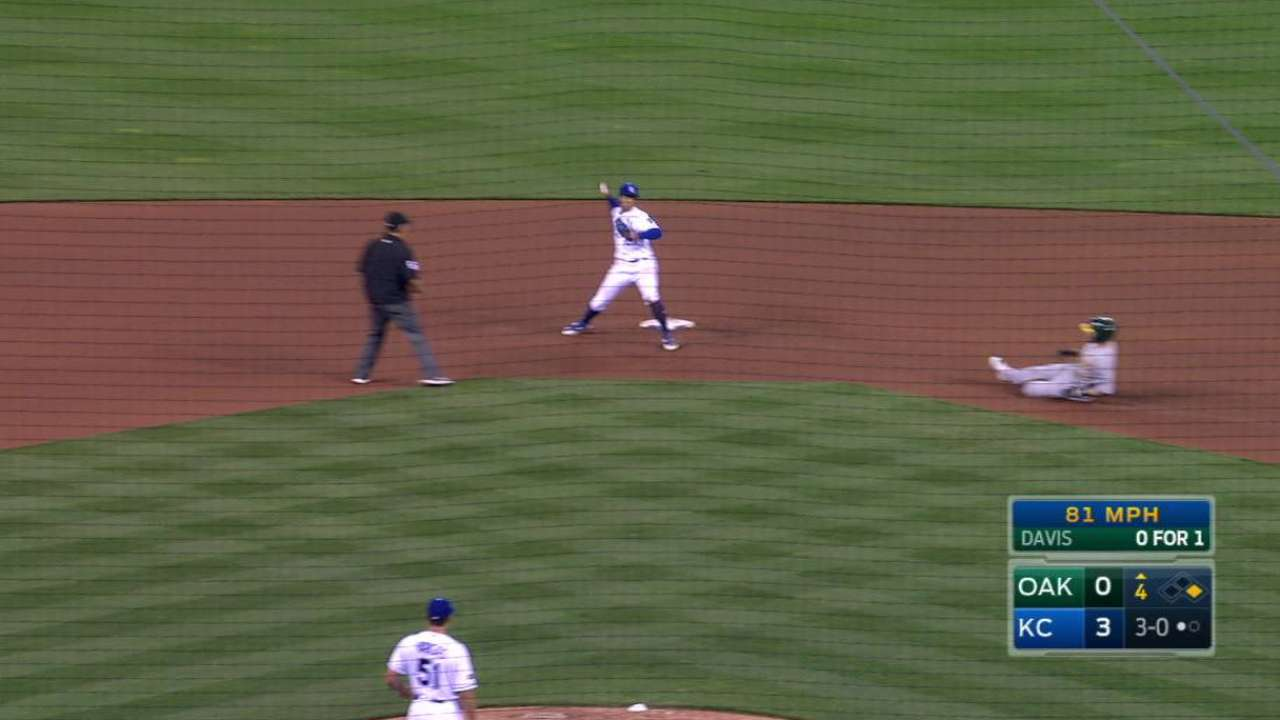Escobar starts the double play