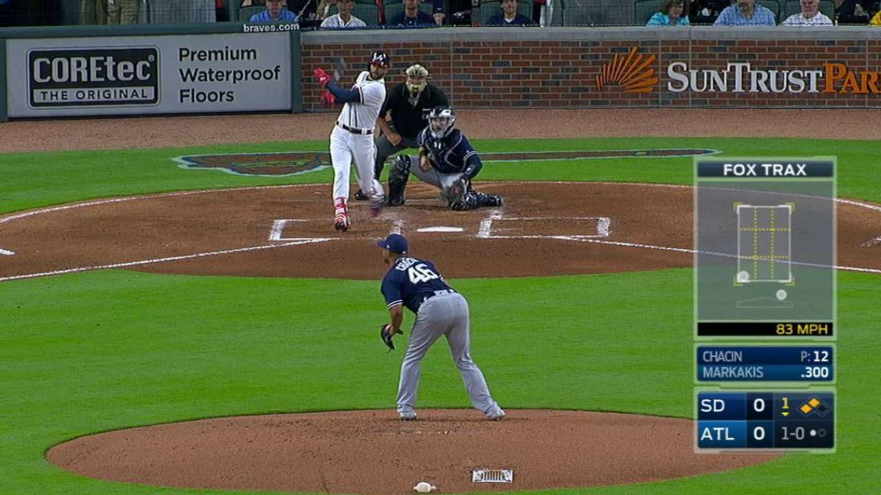 Braves christen new park with 1st-inning rally