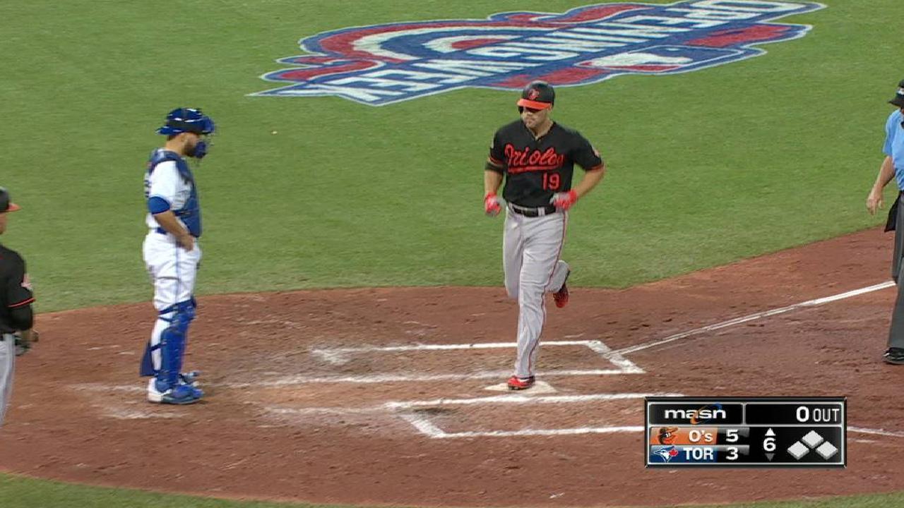 Davis' solo home run to center