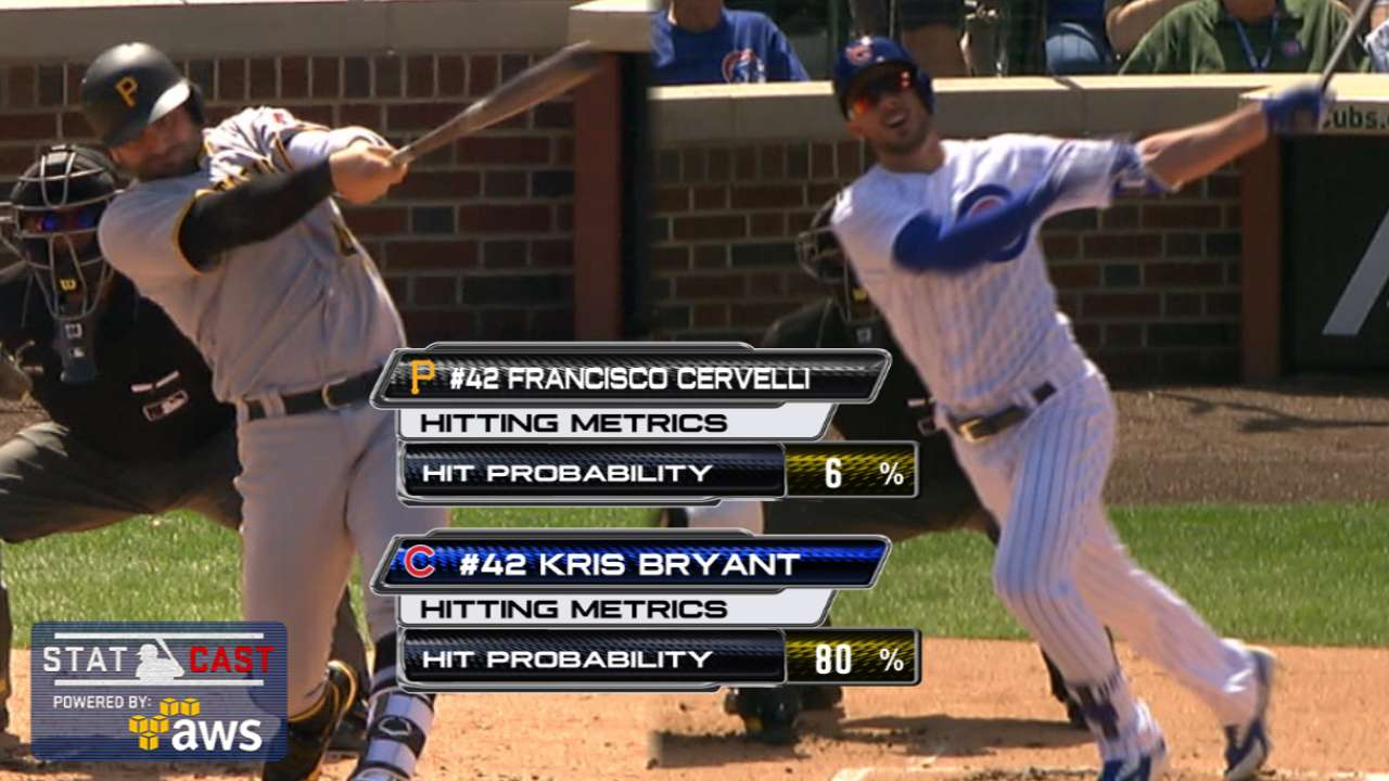 Statcast of the Day: Windy Wrigley yields rare homers