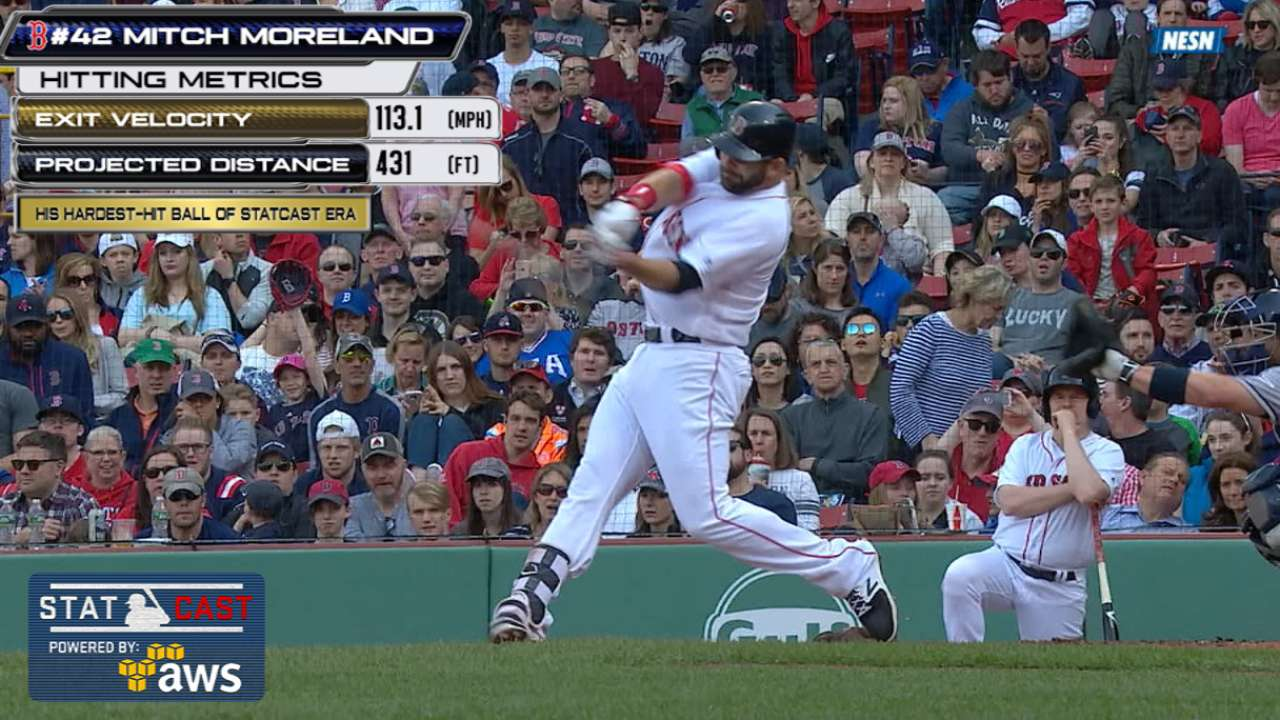 Moreland stays hot, hits first homer on big day