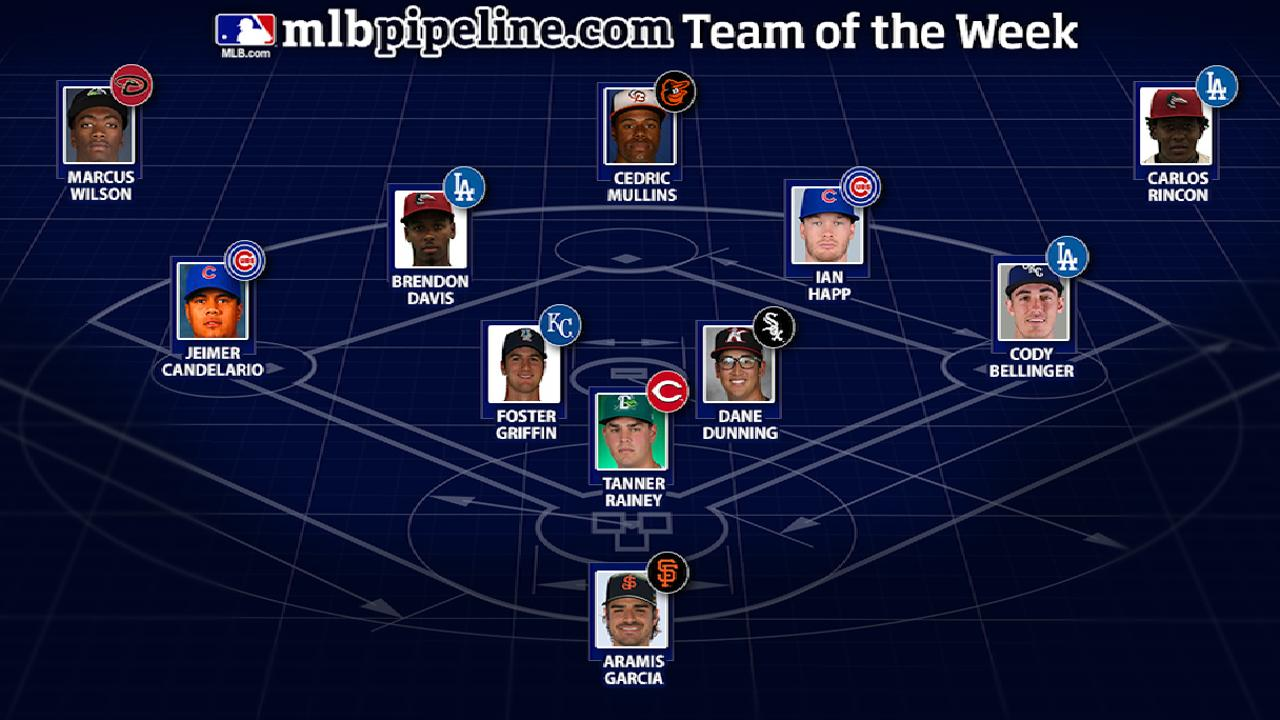 3 Dodgers, 2 Cubs lead Prospect Team of the Week