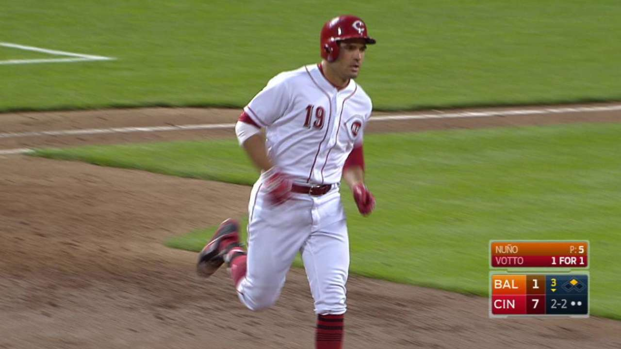 Reds break out bats in big win vs. Orioles