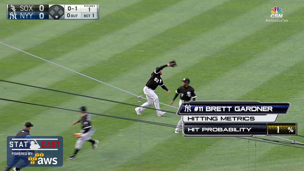 Statcast of the Day: Gonzalez grounds Yanks