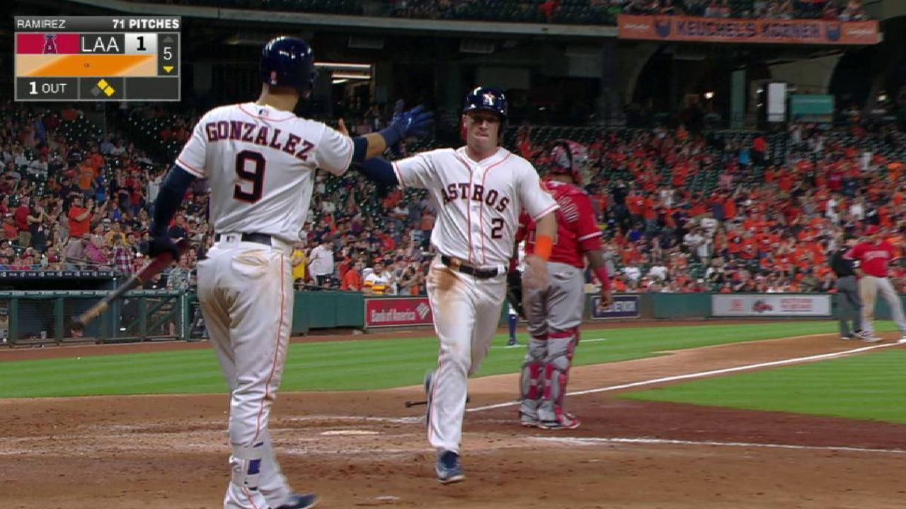 Gurriel's RBI single