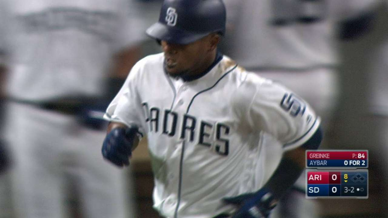 Aybar ends pitchers' duel with HR off Greinke