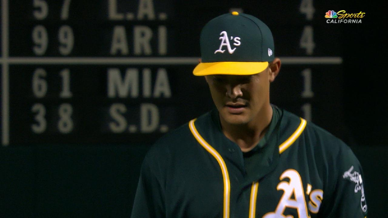 A's deciding Manaea's next step this weekend