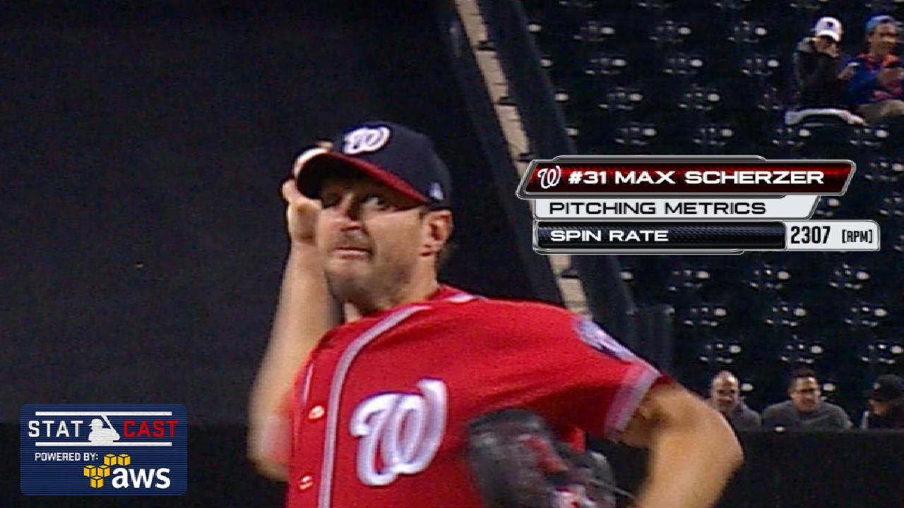 Nats' relievers rested, ready for Rox series