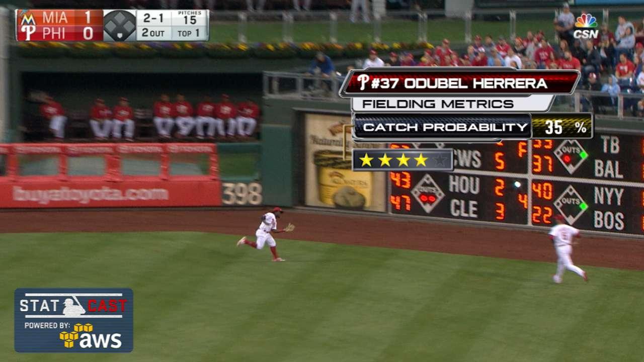 Statcast: Herrera's running grab