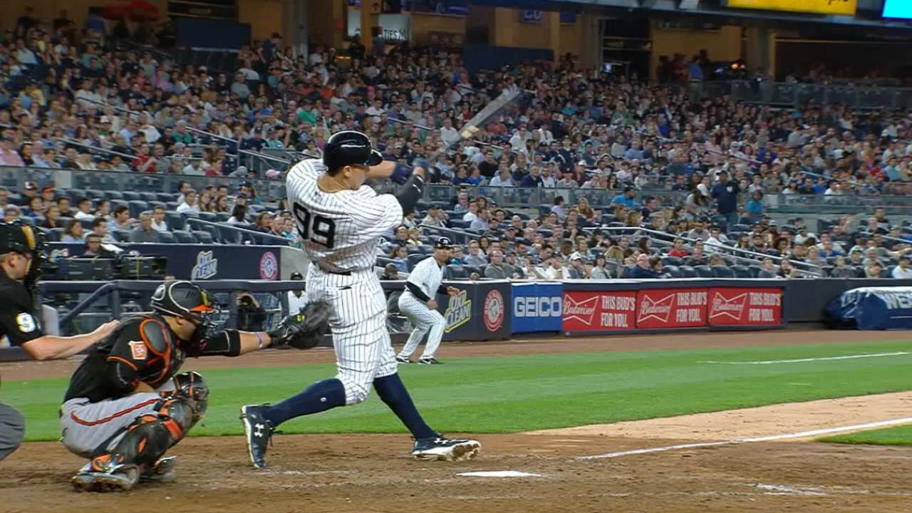 Judge's 10 homers in April