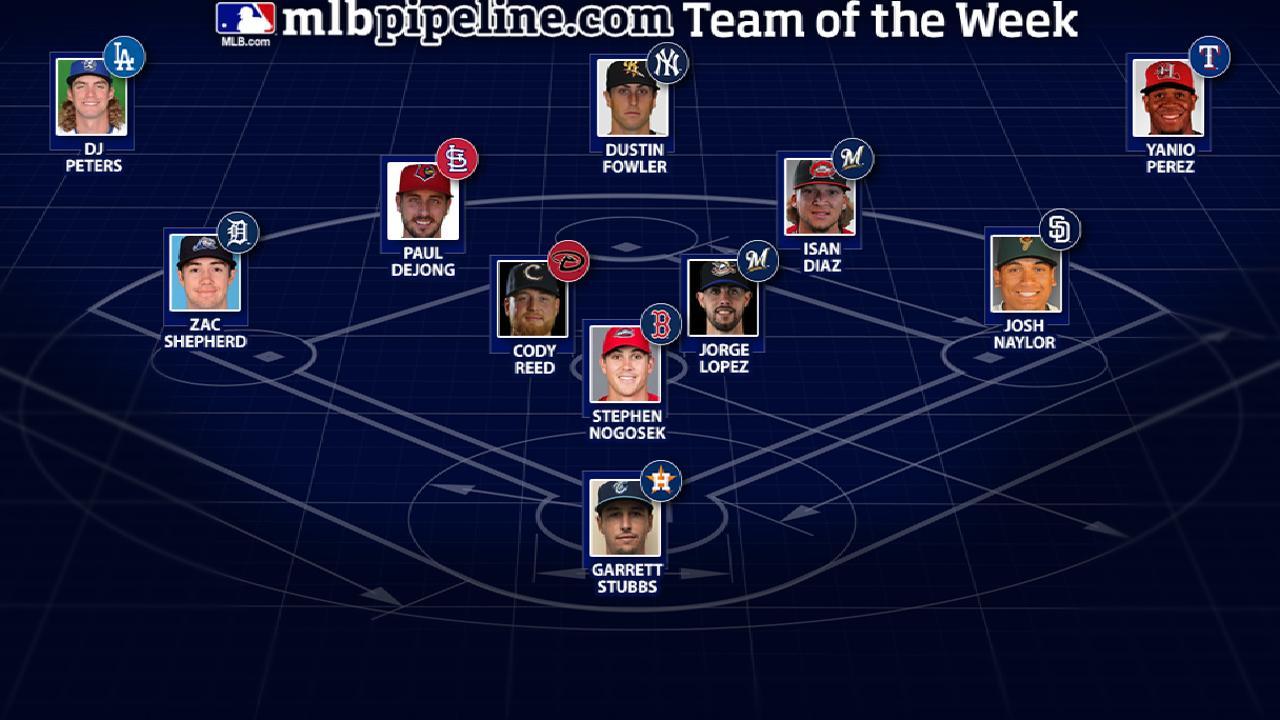 Red-hot bats headline Prospect Team of the Week