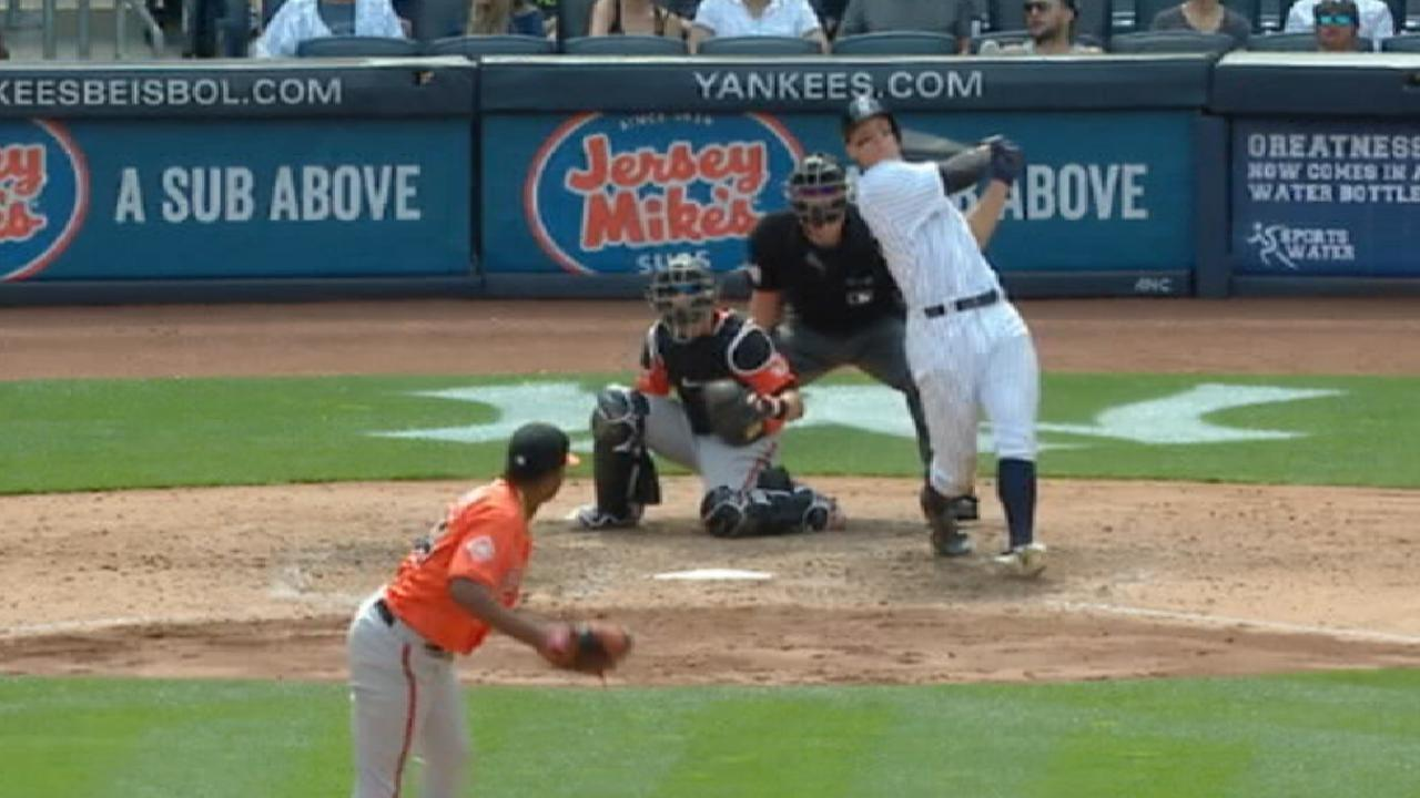 Yankees off to surprising hot start in AL East