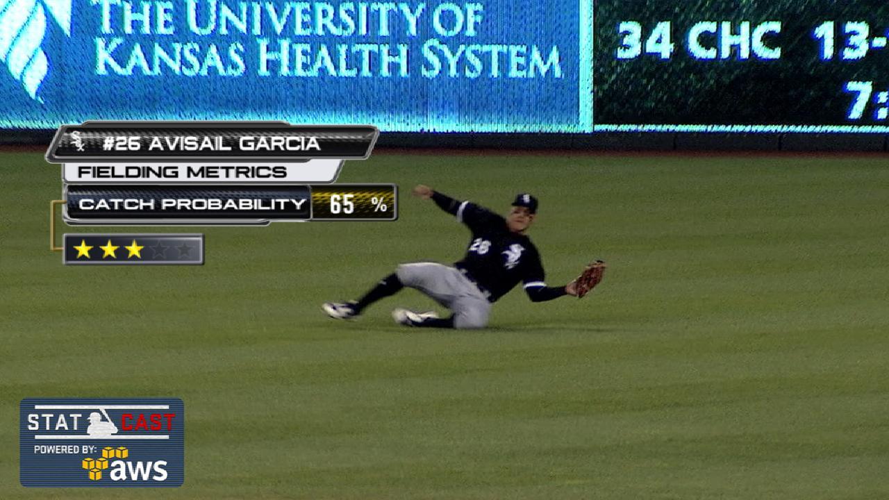 Statcast: A. Garcia's catch