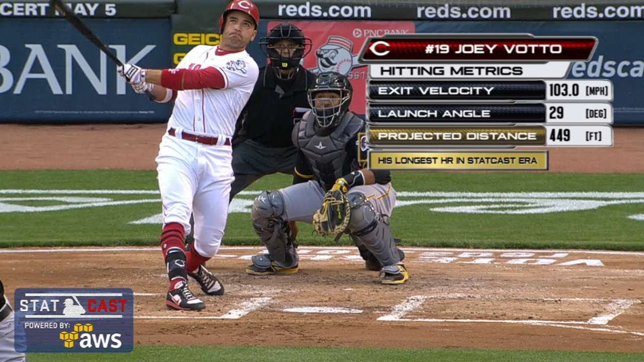 Votto slugs his longest HR in Statcast era