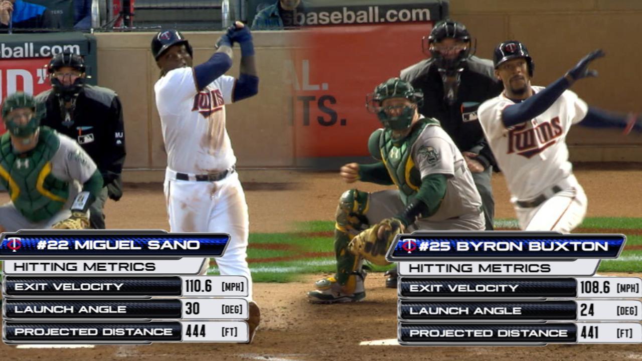 Statcast: Twins tee off on A's