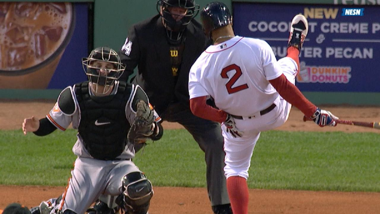 Red Sox roll after O's Gausman ejected
