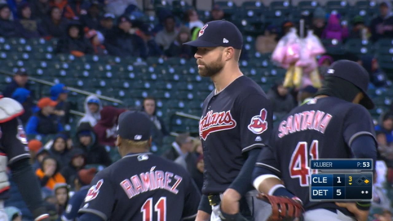 Indians cautious not to rush Kluber back
