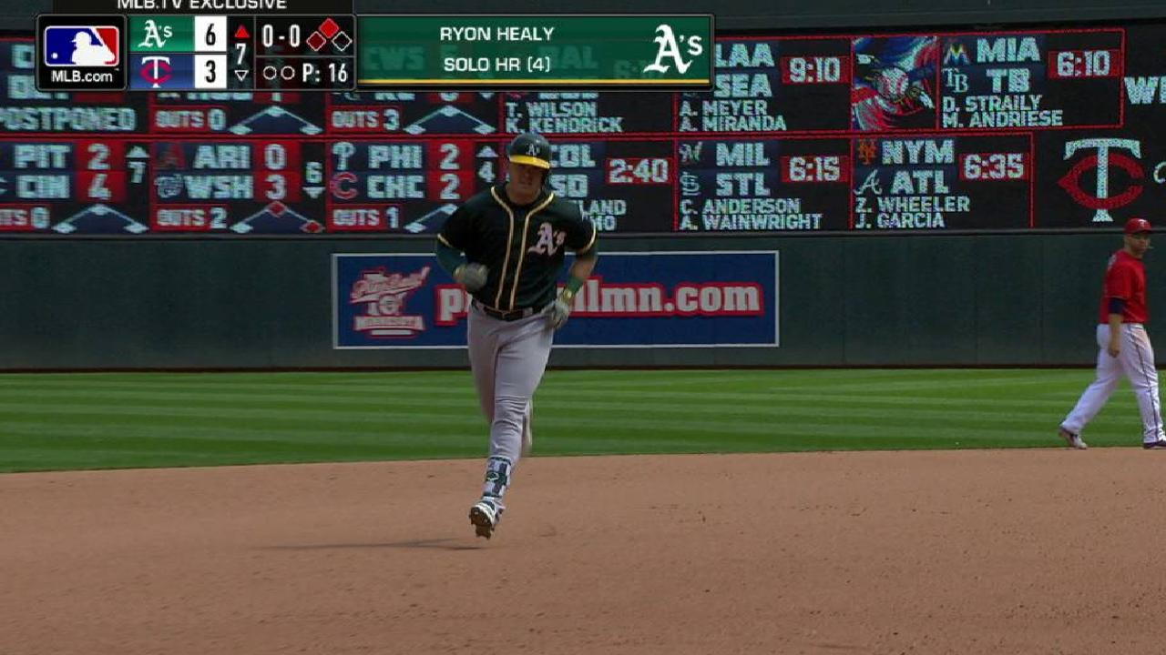 Healy's solo shot to left-center