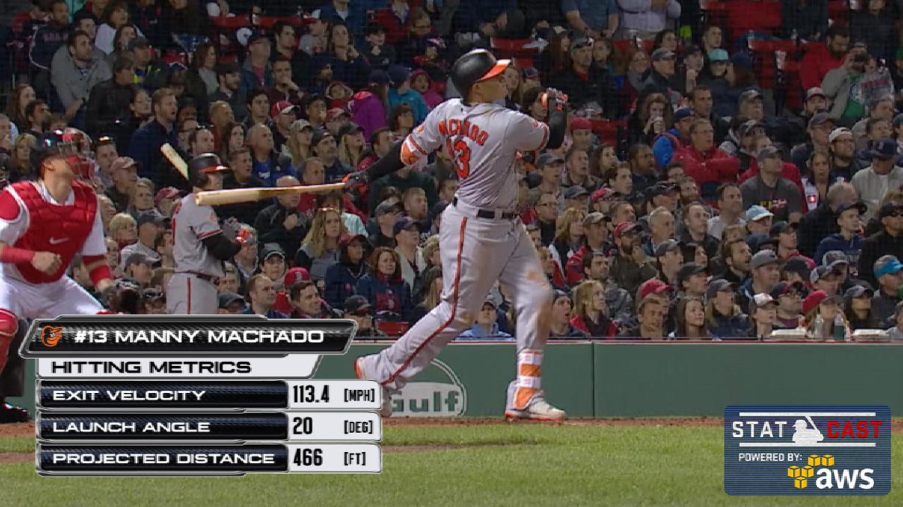 Machado vs. Harper a prelude to '18 drama