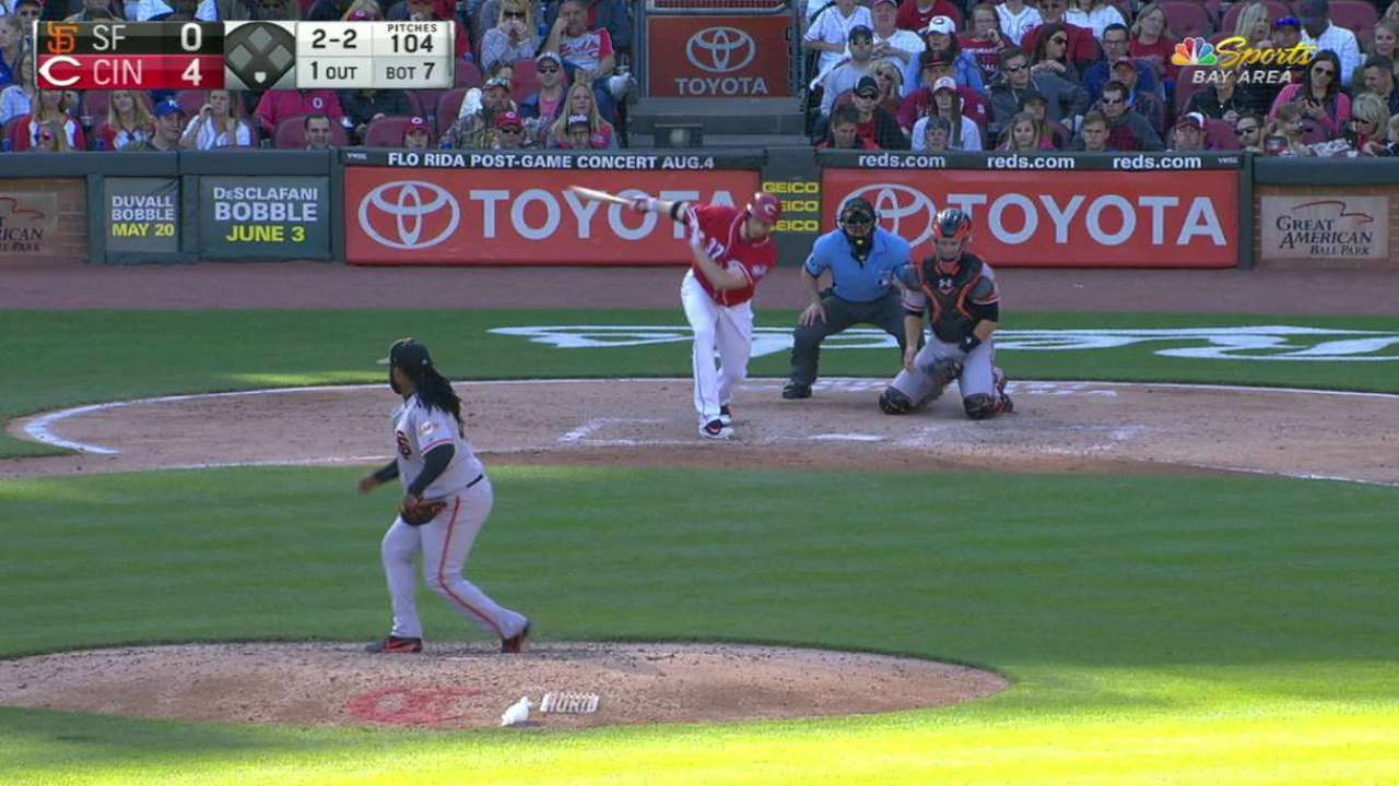 Cueto notches his 10th strikeout