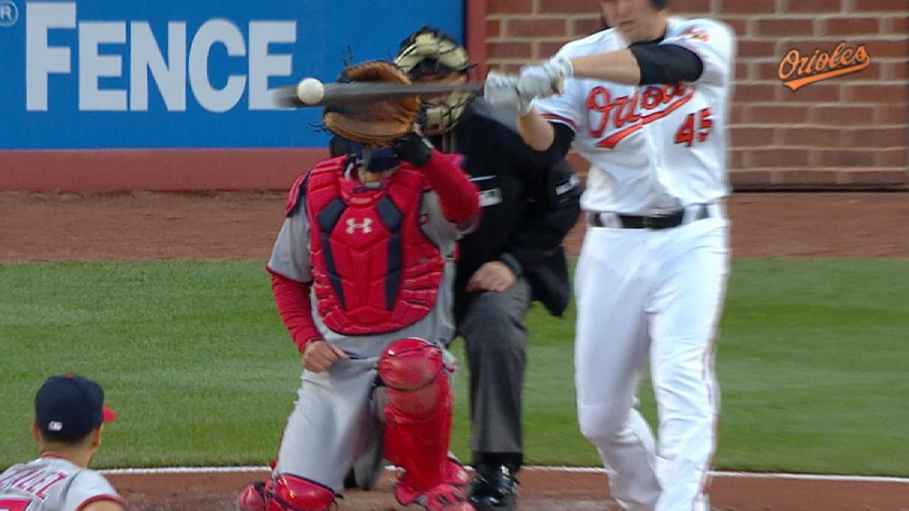 Orioles dan tres jonrones en el primer inning para encaminar triunfo vs. Nacionales