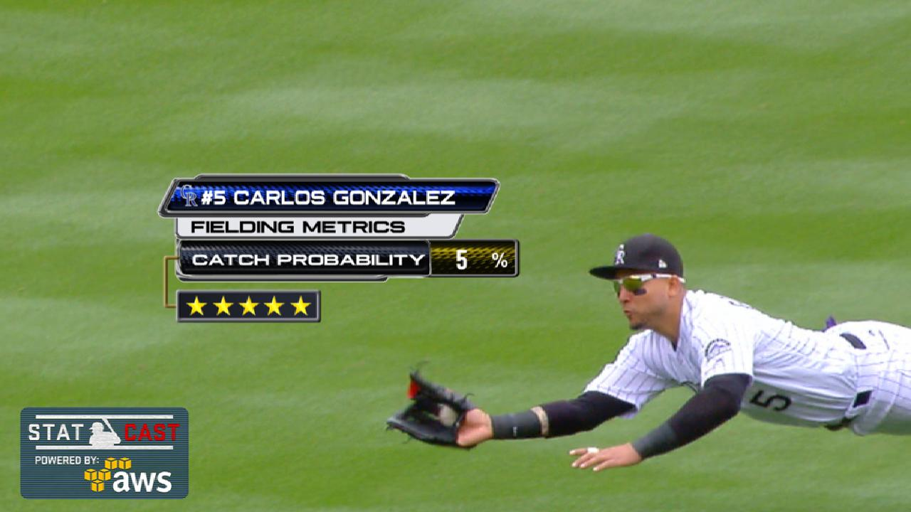 Statcast: CarGo's five-star grab