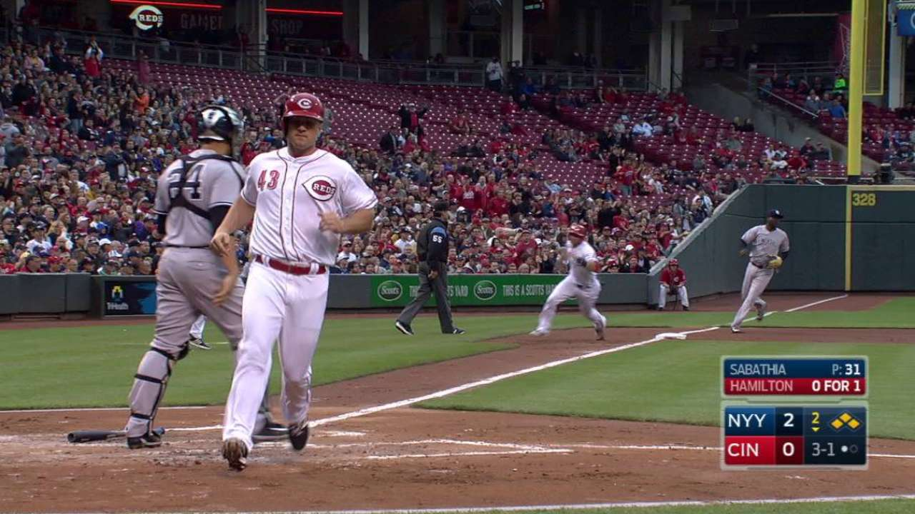 Hamilton continues to fuel Reds' May surge