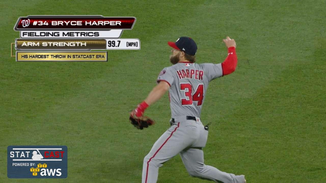 Statcast: Harper's 99.7-mph toss