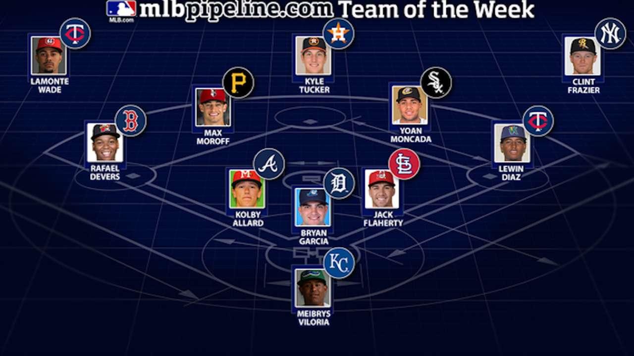 Allard, Moncada lead Prospect Team of the Week
