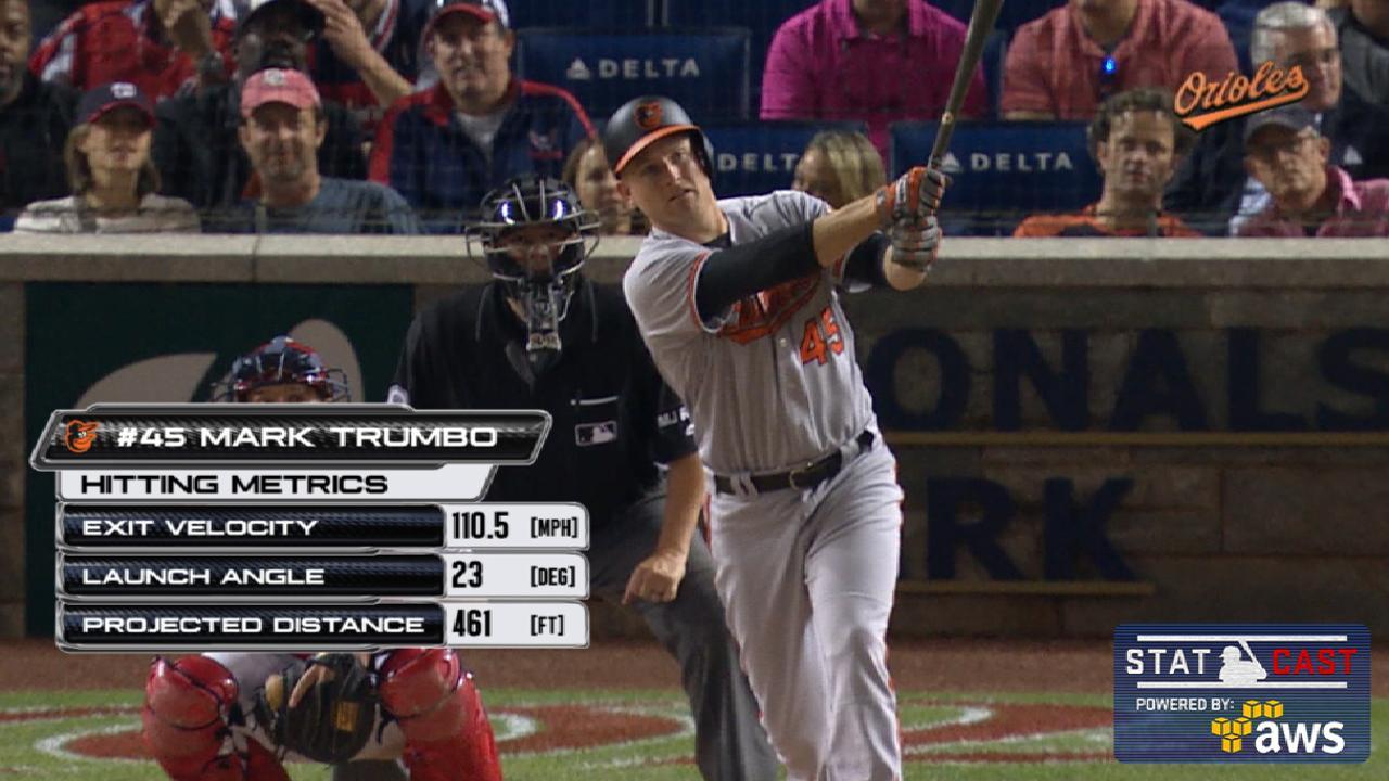 Statcast: Trumbo's 461-ft. homer