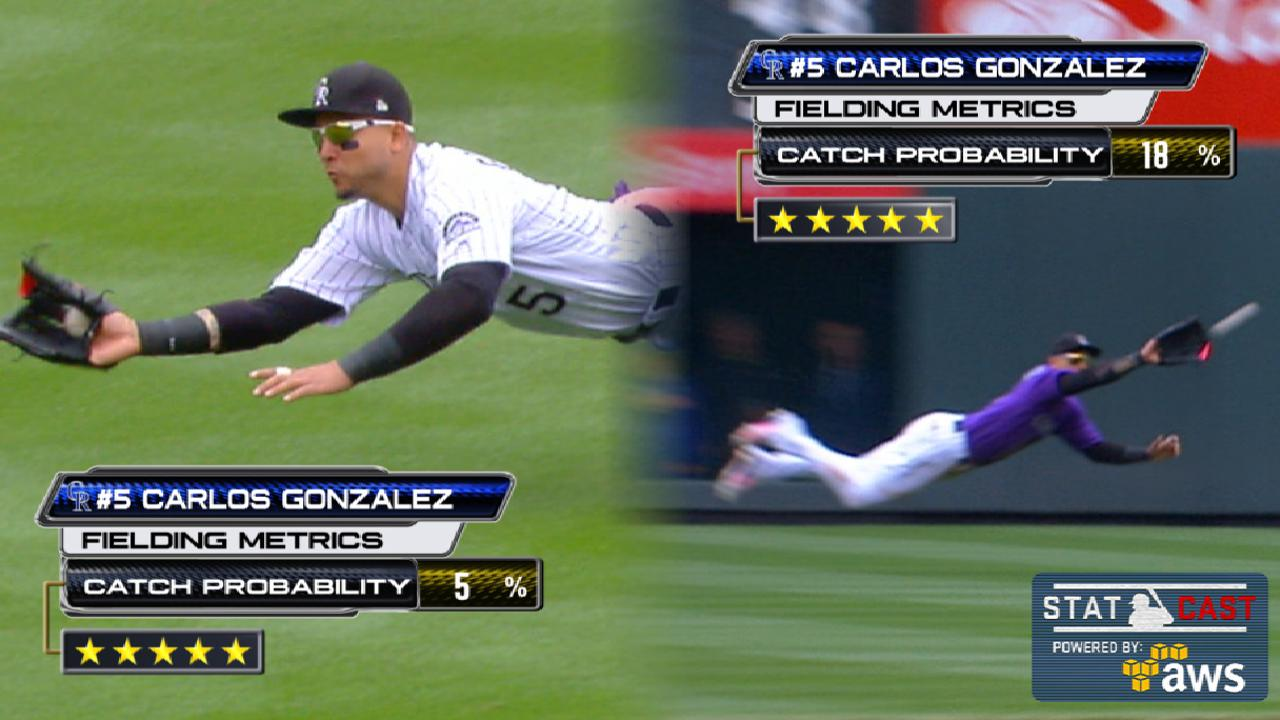 Statcast of the Day: Latest 5-star CarGo grab