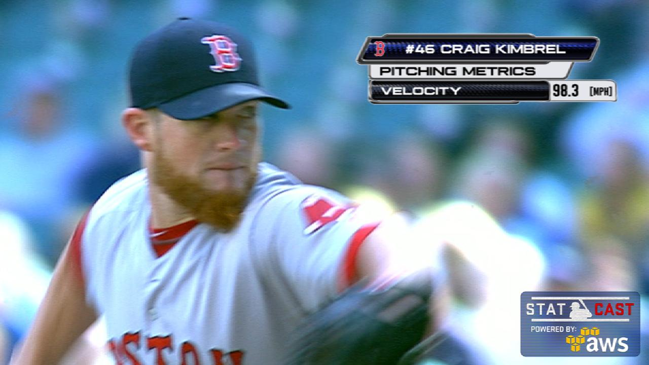 Statcast of the Day: Kimbrel immaculate in win