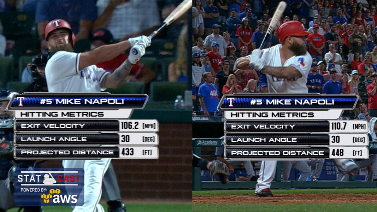 Statcast: Napoli's two homers