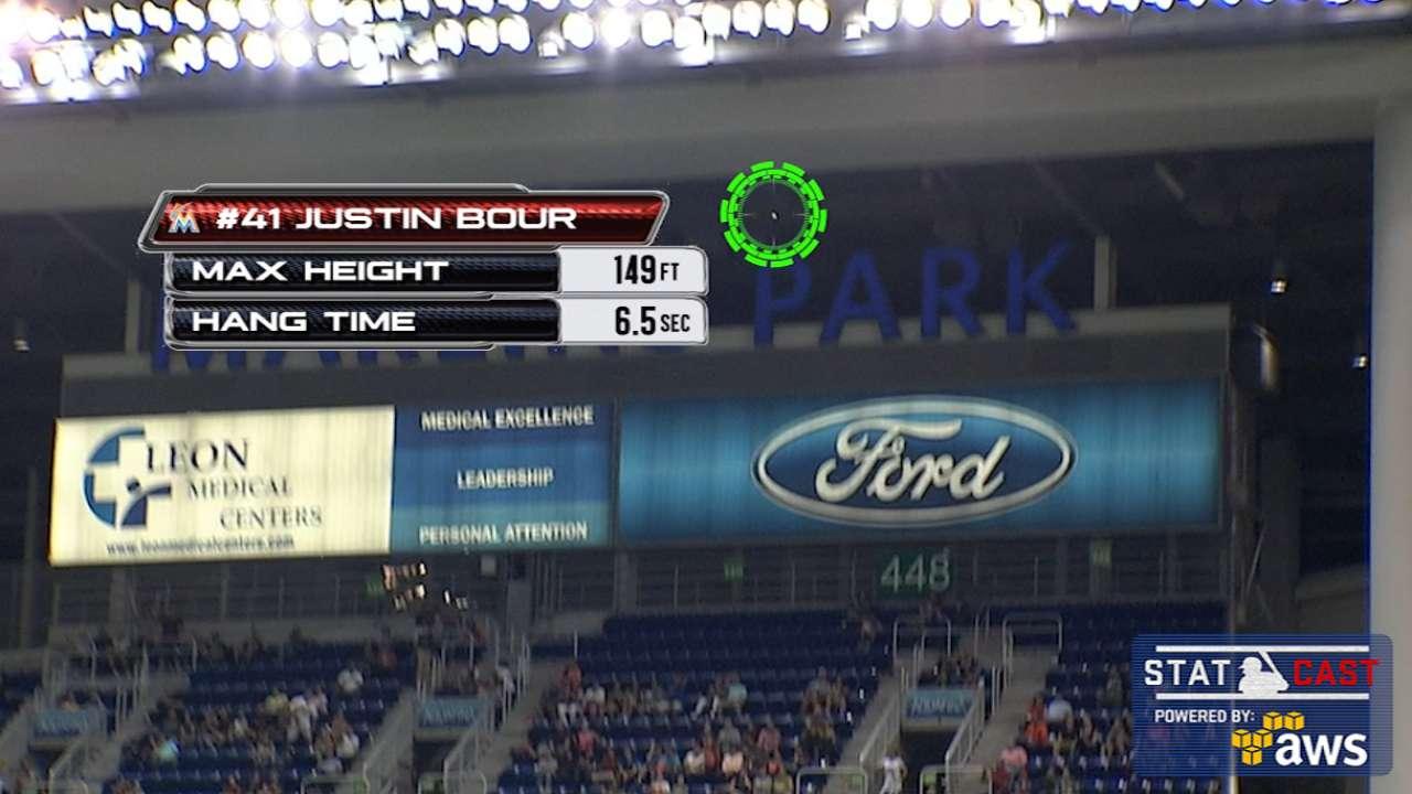 Statcast: Bour's soaring homer