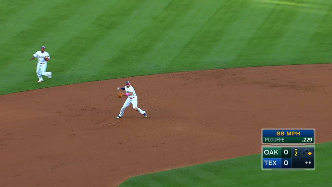 Gallo to keep manning third base for now