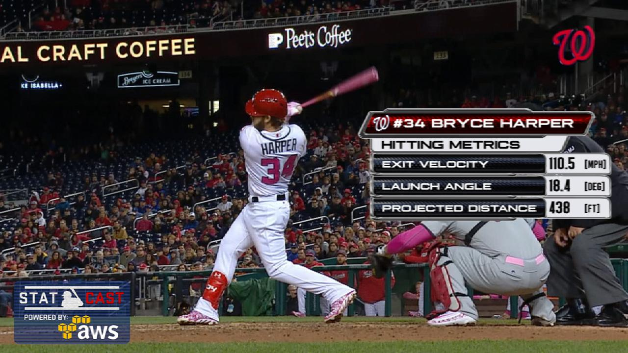 Bryce in his veins: Harper's walk-off lifts Nats