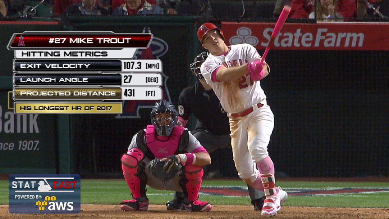 Statcast: Trout's 431-ft. homer