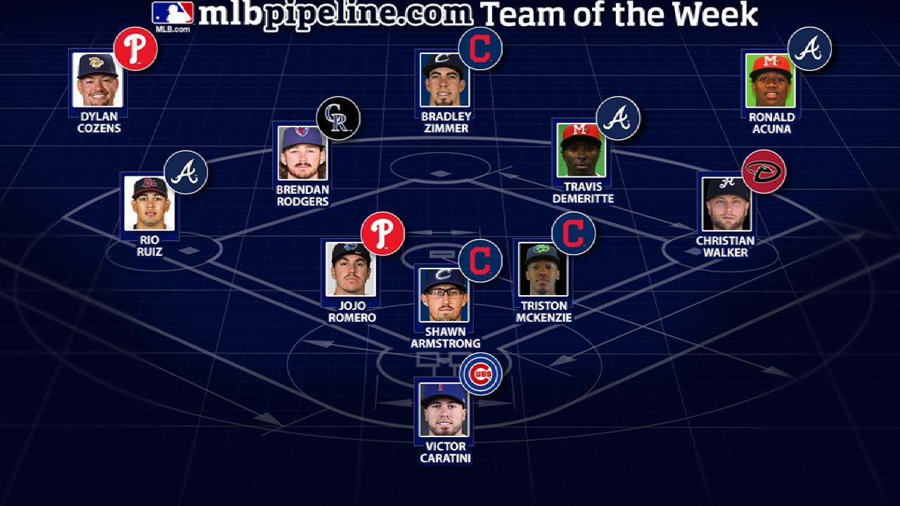 Braves, Tribe, Phils dominate Prospect Team of the Week