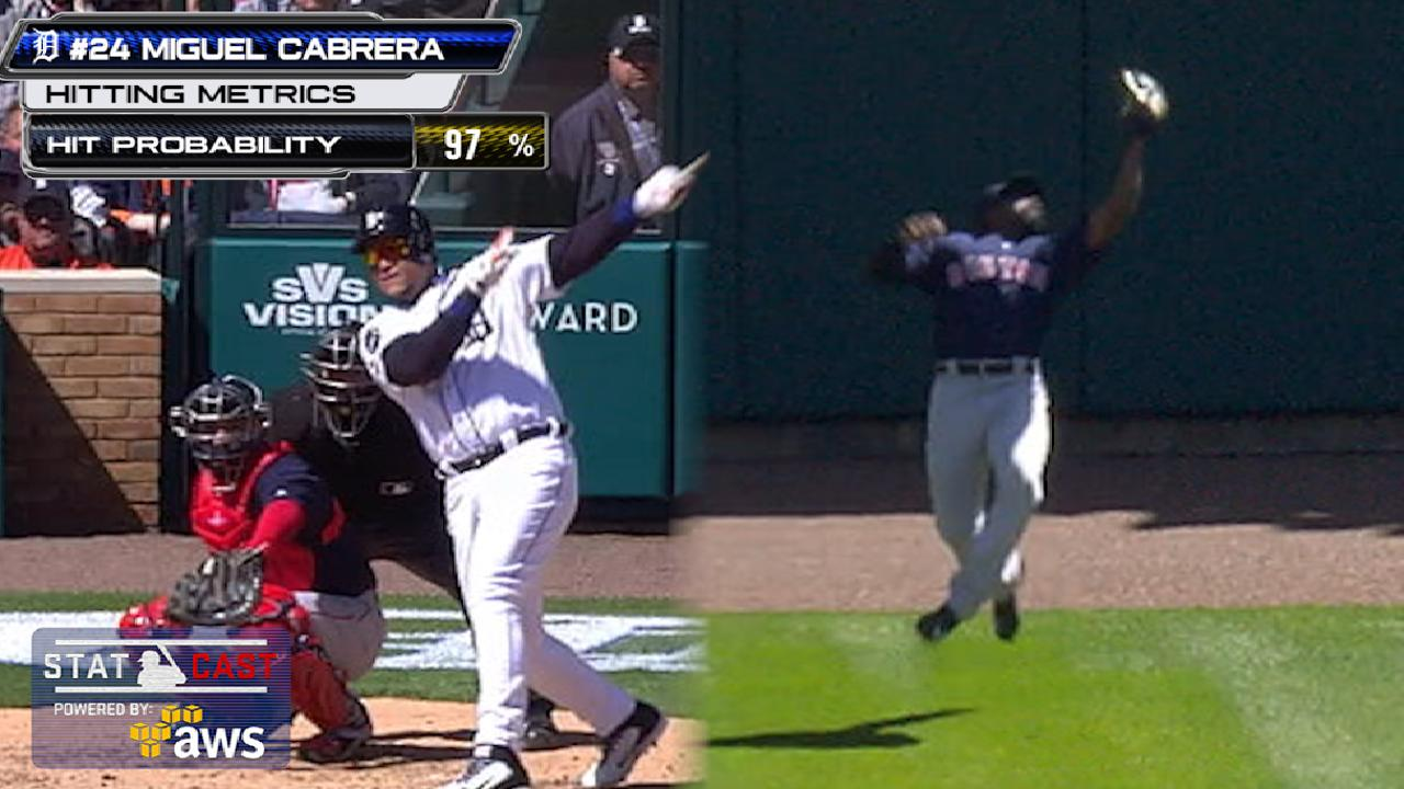 Statcast: Miggy gets robbed