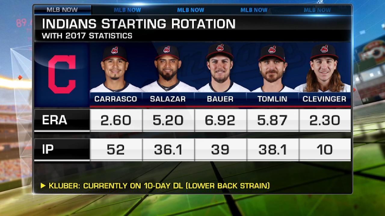 MLB Now: Indians' staff