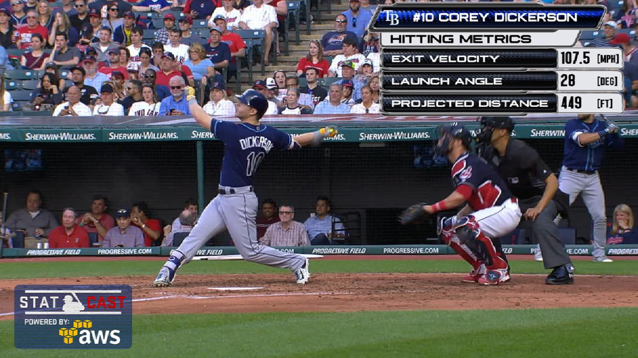 Dickerson's performance #ASGWorthy for Rays