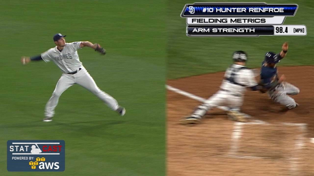 Statcast: Renfroe's 98 mph throw