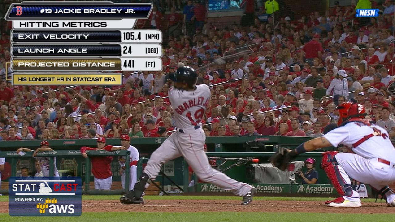 Statcast: Bradley's longest HR