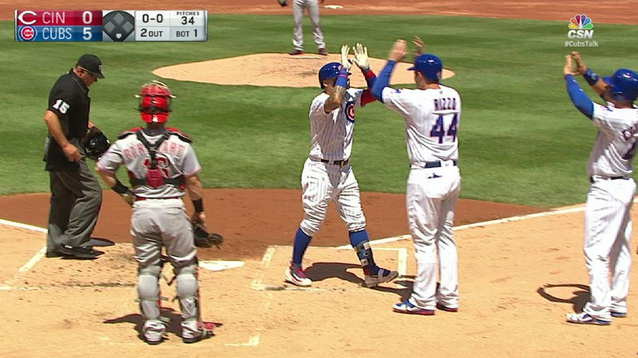 Cubs' bats break out, power sweep of Reds