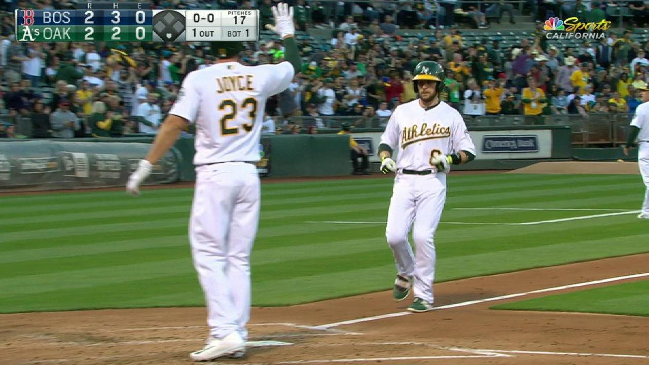 Lowrie's two-run dinger