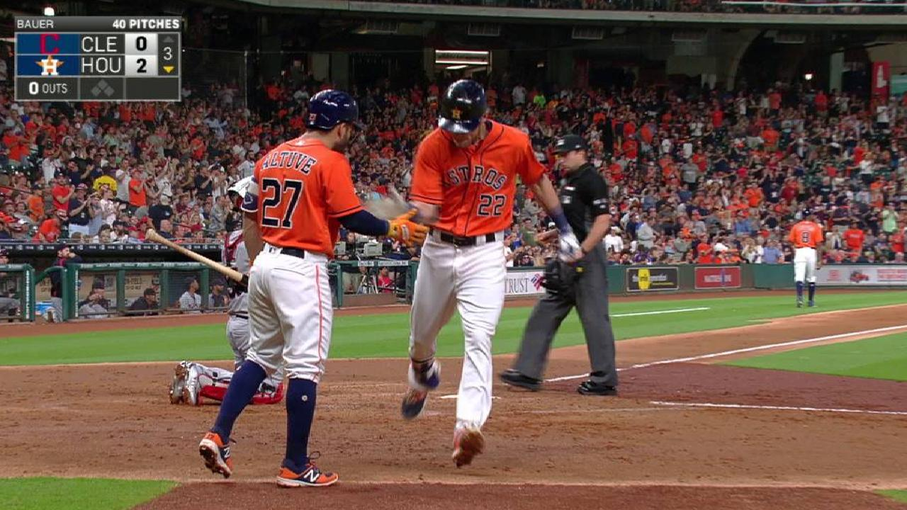 Reddick, Correa HRs unable to crack Bauer