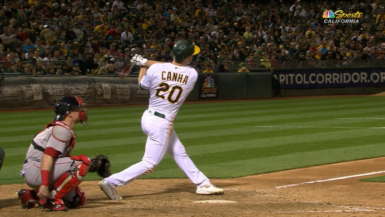 A's stun Red Sox on Canha's homer in 10th