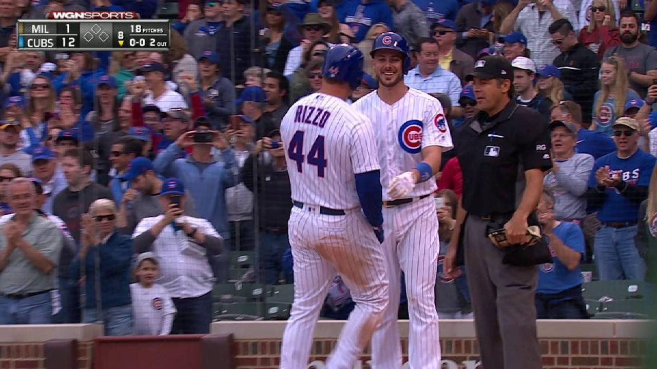 Rizzo's two-run blast